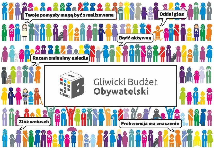 Gliwicki Budżet Obywatelski 2021