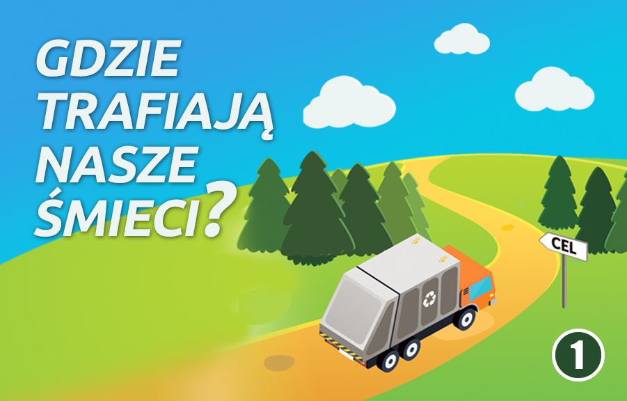 Rysunek z napisem Gdzie trafiają nasze śmieci?