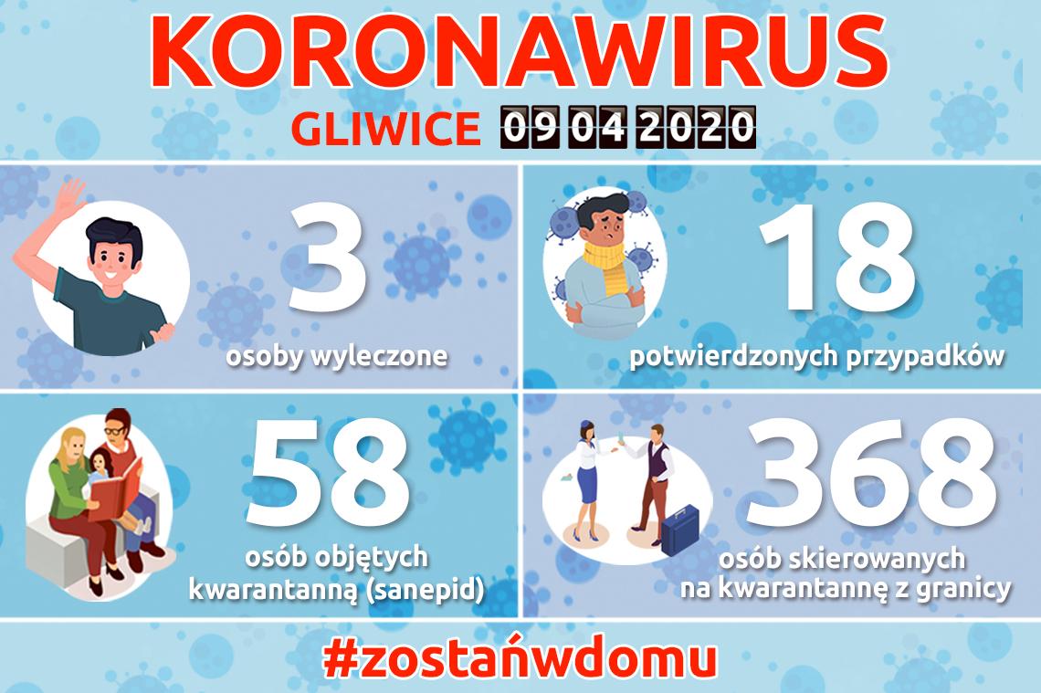 koronawirus: informacje w treści