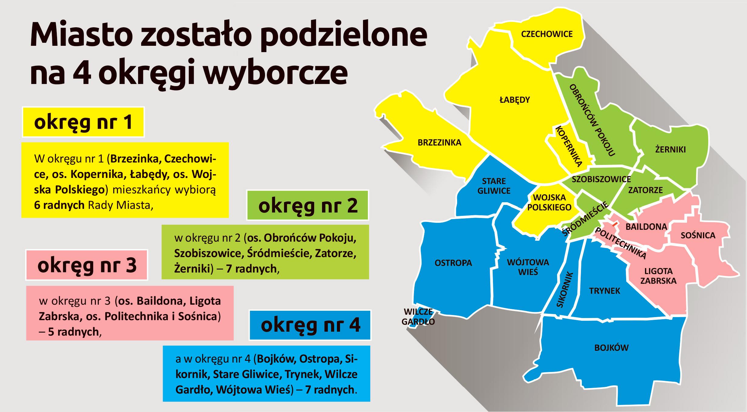 okręgi wyborcze w Gliwicach