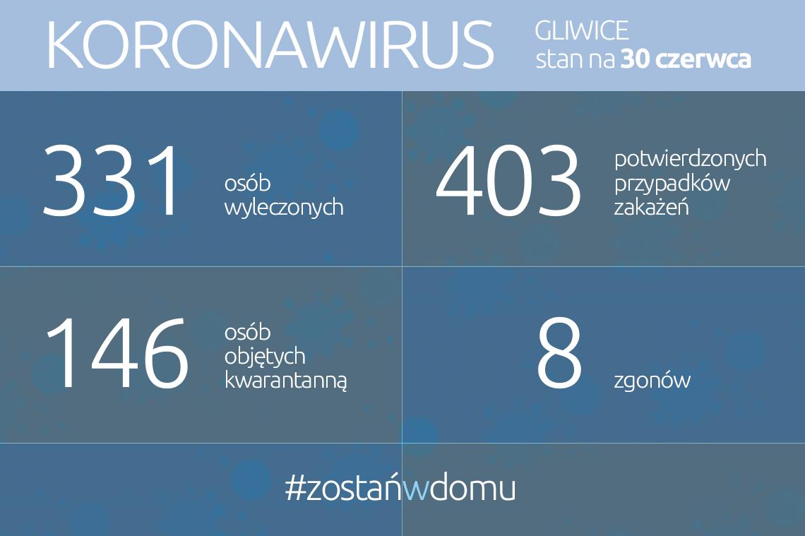 koronawirus baner