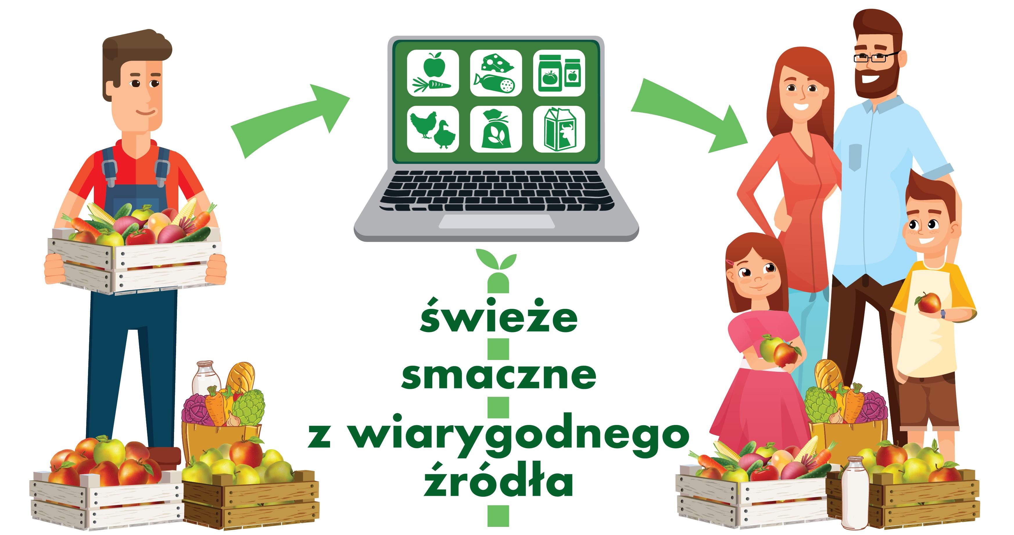 kampania Polski e-Bazarek